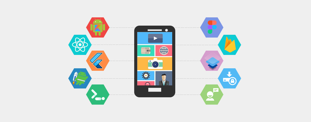 How Mobile App Improves Companies' Growth